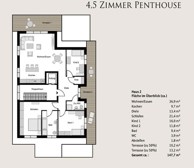 proplus immobilien Bochum penthouse